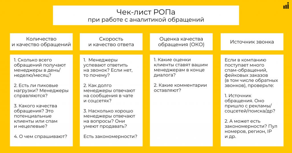 Чек-лист по работе директора с аналитикой коллтрекинга