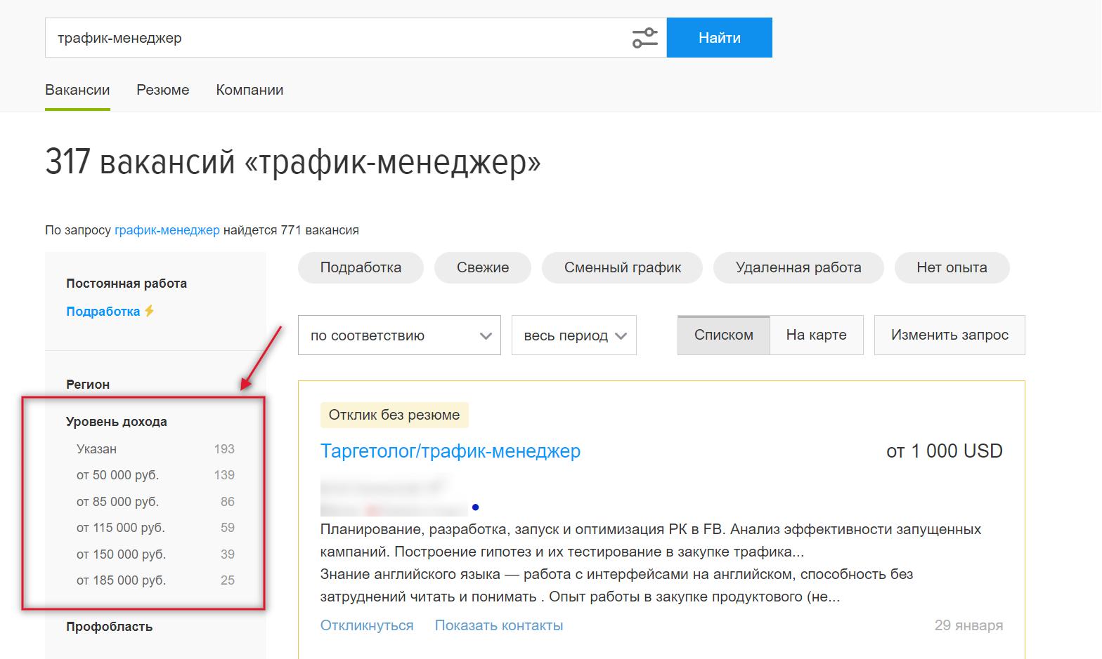Уровень зарплаты для трафик-менеджера по России (на основании открытых вакансий)