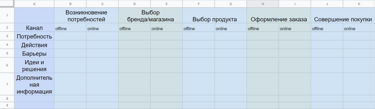 Использование шаблона Excel для формирования CJM